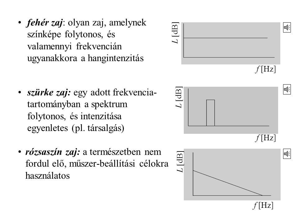 L [dB] fehér zaj: olyan zaj, amelynek színképe folytonos, és valamennyi frekvencián ugyanakkora a hangintenzitás.